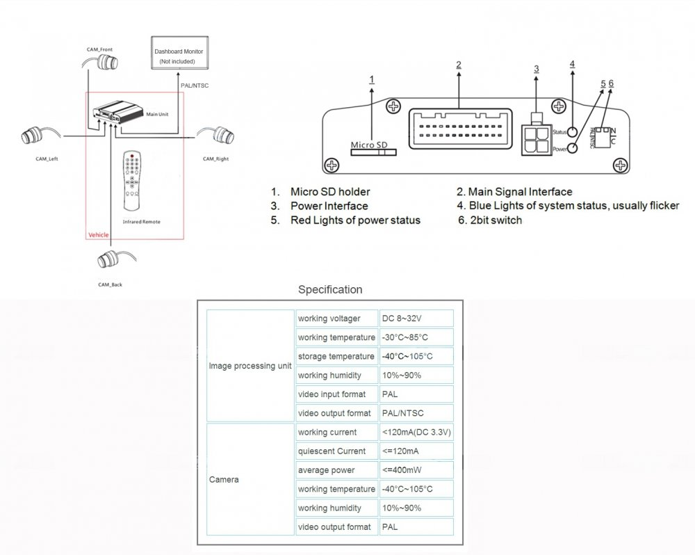 360 Degree Around View Parking Assist System For Mercedes Benz Glk