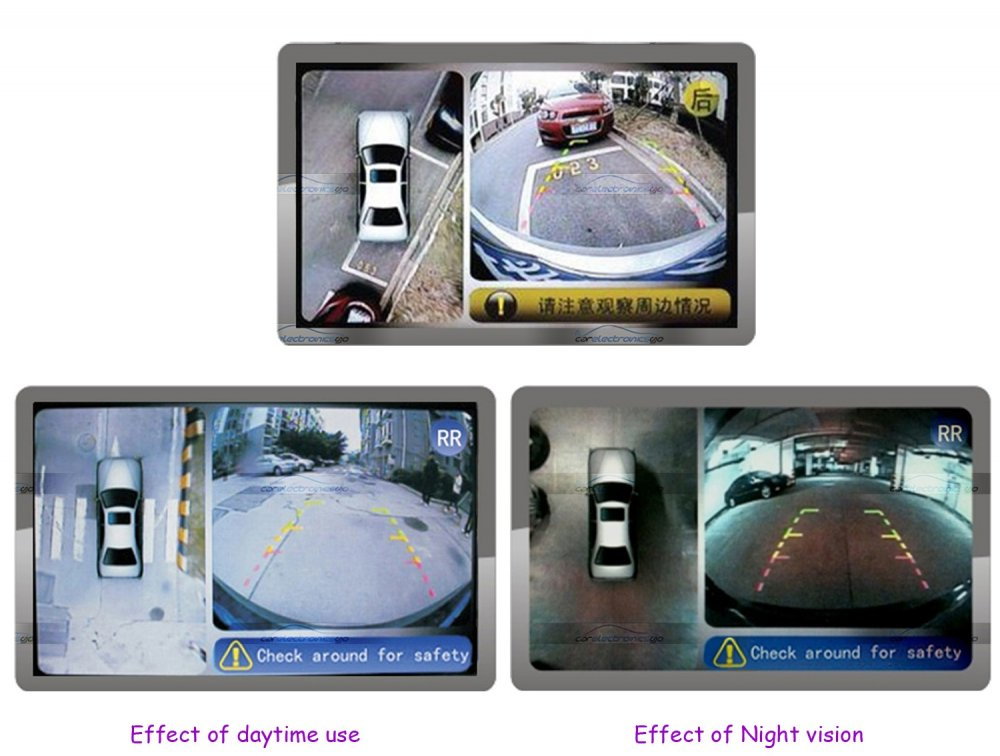 360 Degree Around View Parking Assist System for Mercedes ...