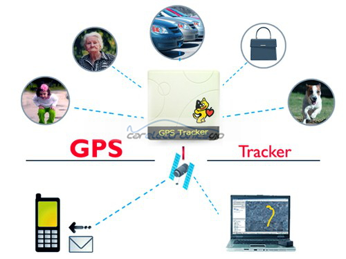 iParaAiluRy® GSM / GPRS / GPS Pet Tracker with Monitoring and SOS